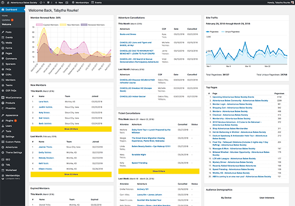 Membership Community Integrated Dashboards